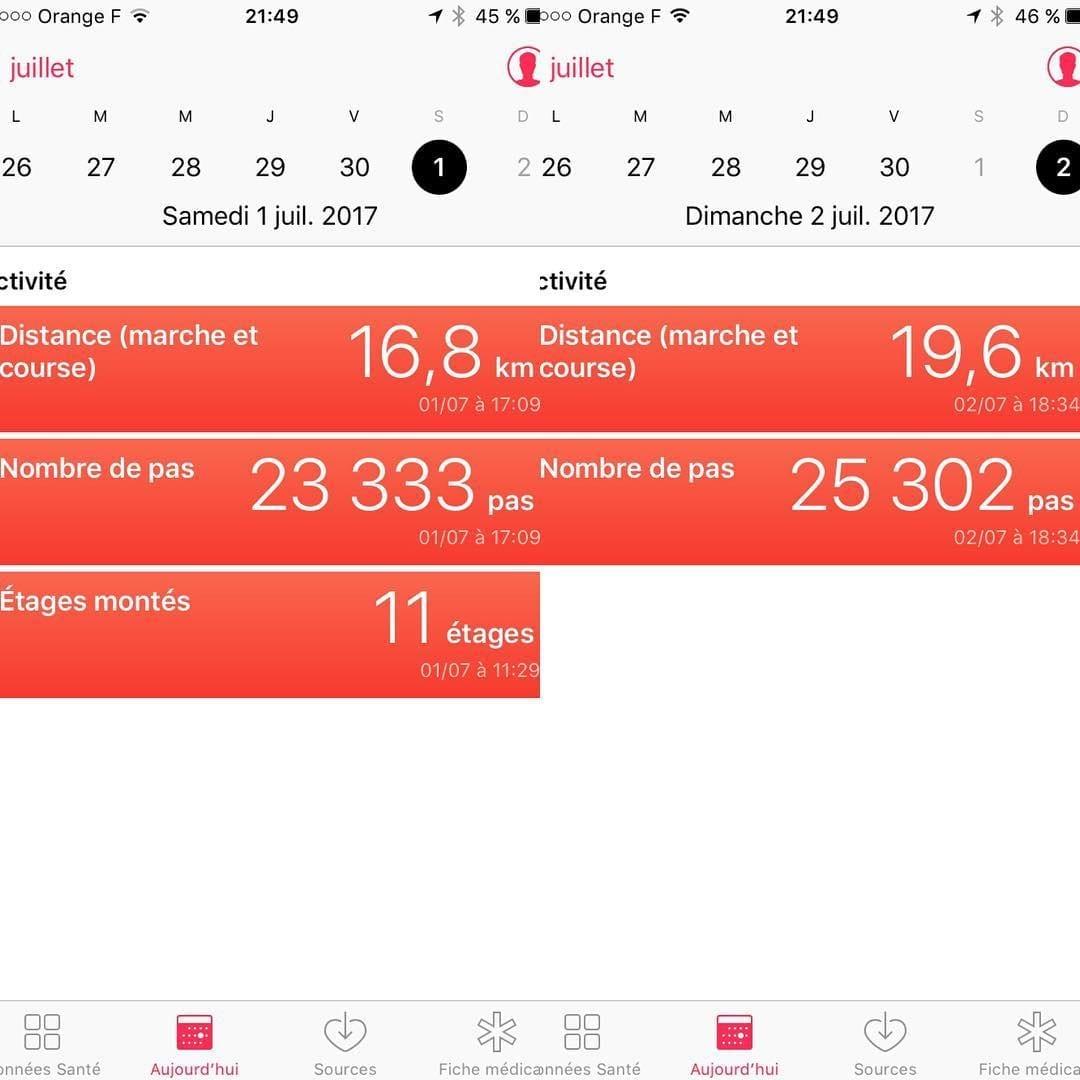 36,4 km de marche sur deux jours à ️