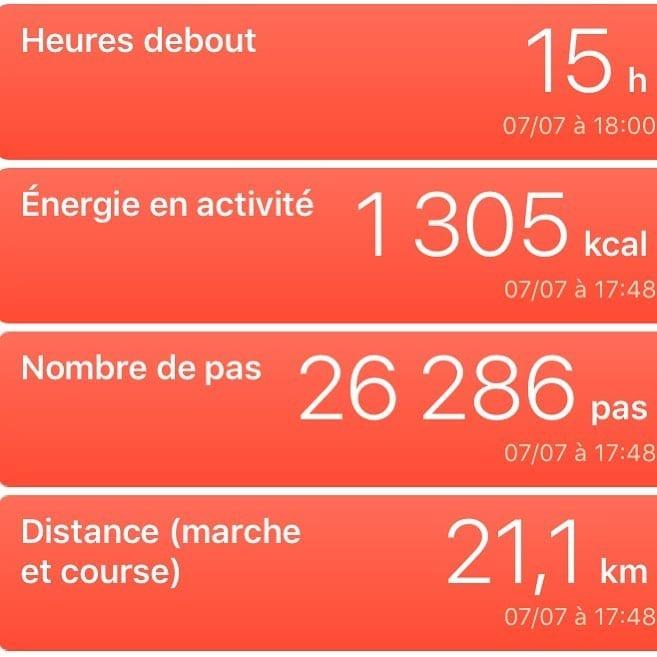 L'exploit dépassé ! 21km à pieds en une journée ! ️ ️ #ILoveSingapore-